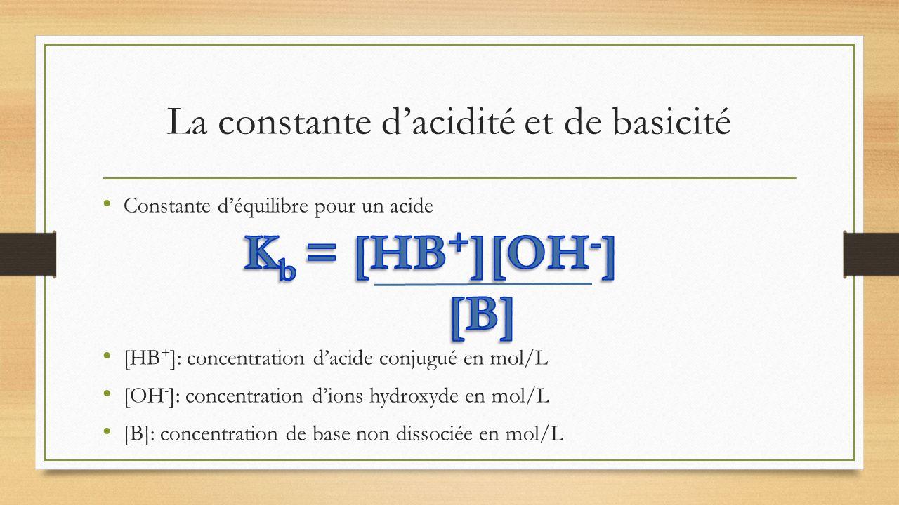 La constante dacidité et de basicité Constante déquilibre pour un acide [HB + ]: concentration dacide conjugué en mol/L [OH - ]: concentration dions h
