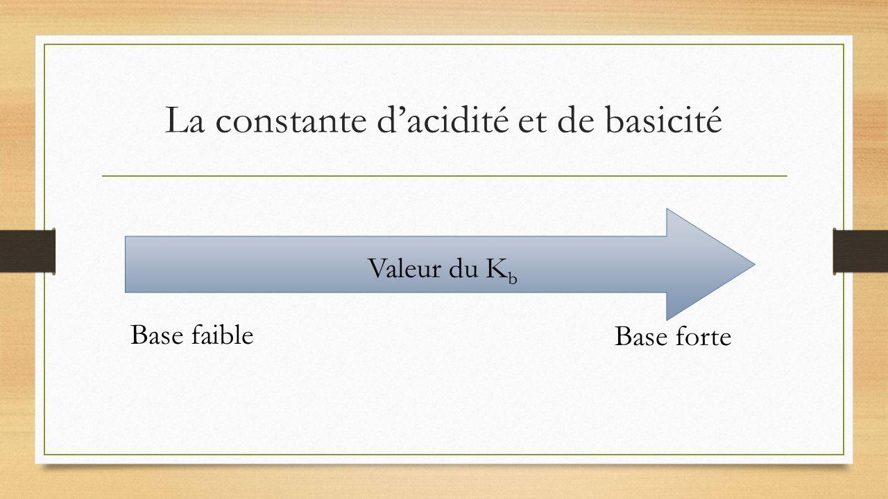 La constante dacidité et de basicité Base forte Base faible Valeur du K b