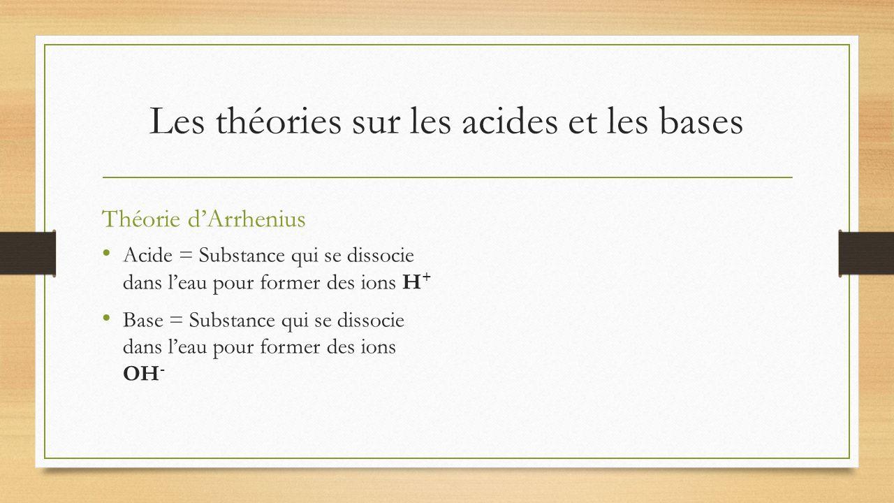 Les théories sur les acides et les bases Molécule deau = Polaire Ions hydronium (H 3 O + )