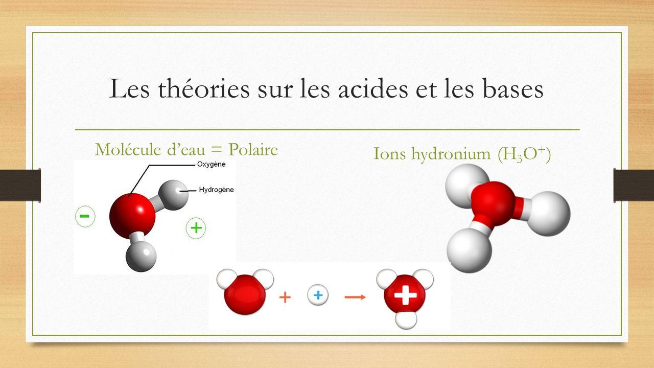 Les théories sur les acides et les bases Théorie dArrhenius Acide = Substance qui se dissocie dans leau pour former des ions H + Base = Substance qui se dissocie dans leau pour former des ions OH - Théorie de Brønsted-Lowry Acide = Toute molécule ou ion qui agit comme un donneur de proton (se fait arracher H + ) Base = Toute molécule ou ion qui agit comme un accepteur de proton (arrache H + )
