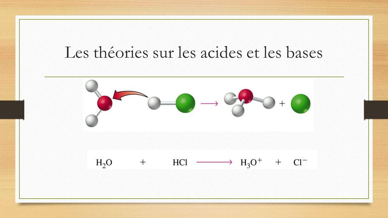 Acides et bases conjugués Déprotonation dun acide: ACIDE1 + H 2 O BASE1 (conjuguée) + H 3 O + ACIDE1 et BASE1 forment un couple acide-base conjugués De la même façon, pour une base: BASE2 + H 3 O + ACIDE 2 (conjugué)+ H 2 O Réaction acido-basique: ACIDE1 + BASE2 BASE1 (conjuguée) + ACIDE2 (conjugué)