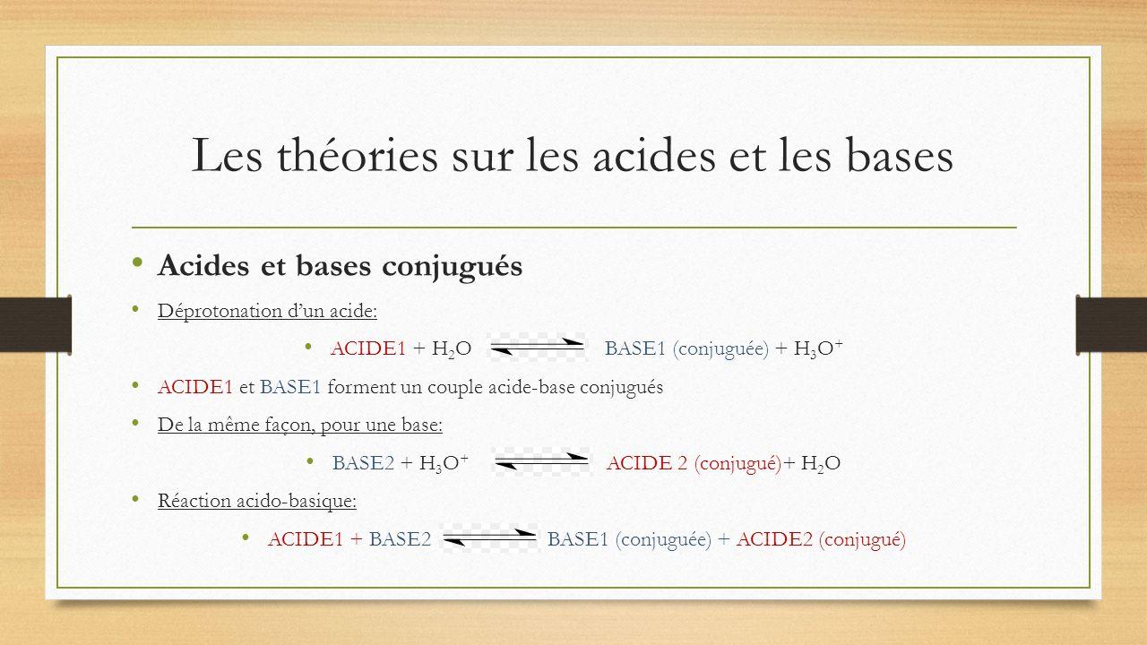Acides et bases conjugués Déprotonation dun acide: ACIDE1 + H 2 O BASE1 (conjuguée) + H 3 O + ACIDE1 et BASE1 forment un couple acide-base conjugués D