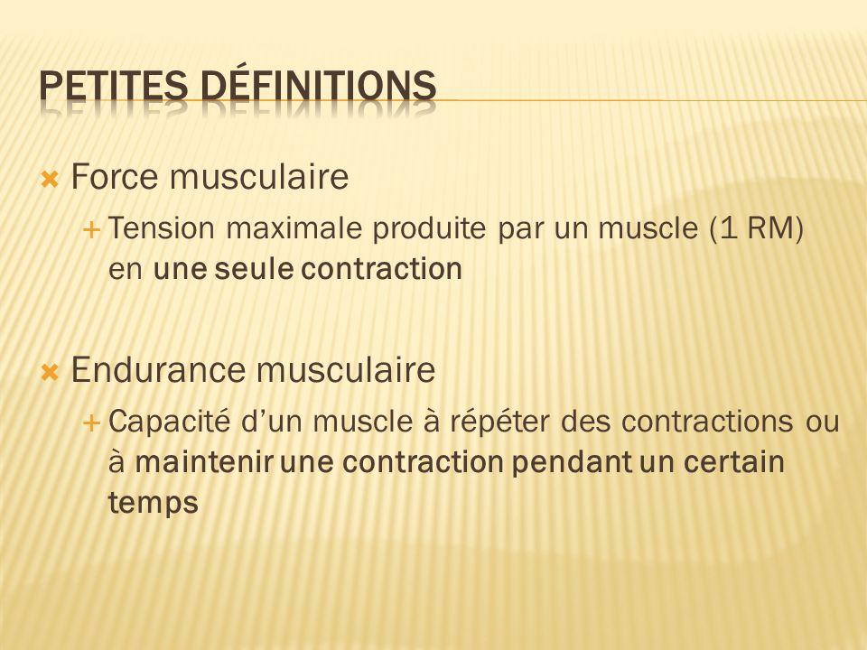 Force musculaire Tension maximale produite par un muscle (1 RM) en une seule contraction Endurance musculaire Capacité dun muscle à répéter des contra