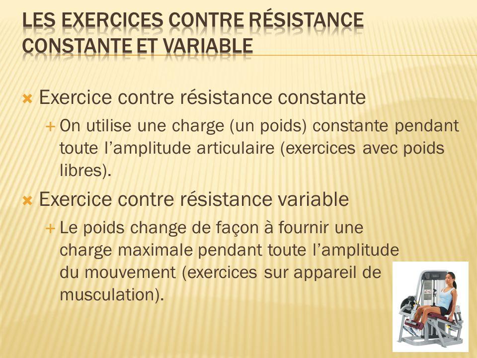 Exercice contre résistance constante On utilise une charge (un poids) constante pendant toute lamplitude articulaire (exercices avec poids libres). Ex