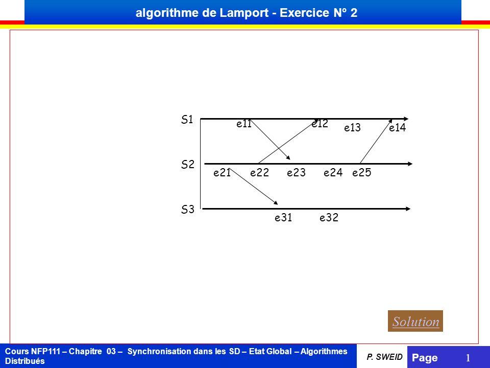 Cours NFP111 – Chapitre 03 – Synchronisation dans les SD – Etat Global – Algorithmes Distribués Page 22 P.