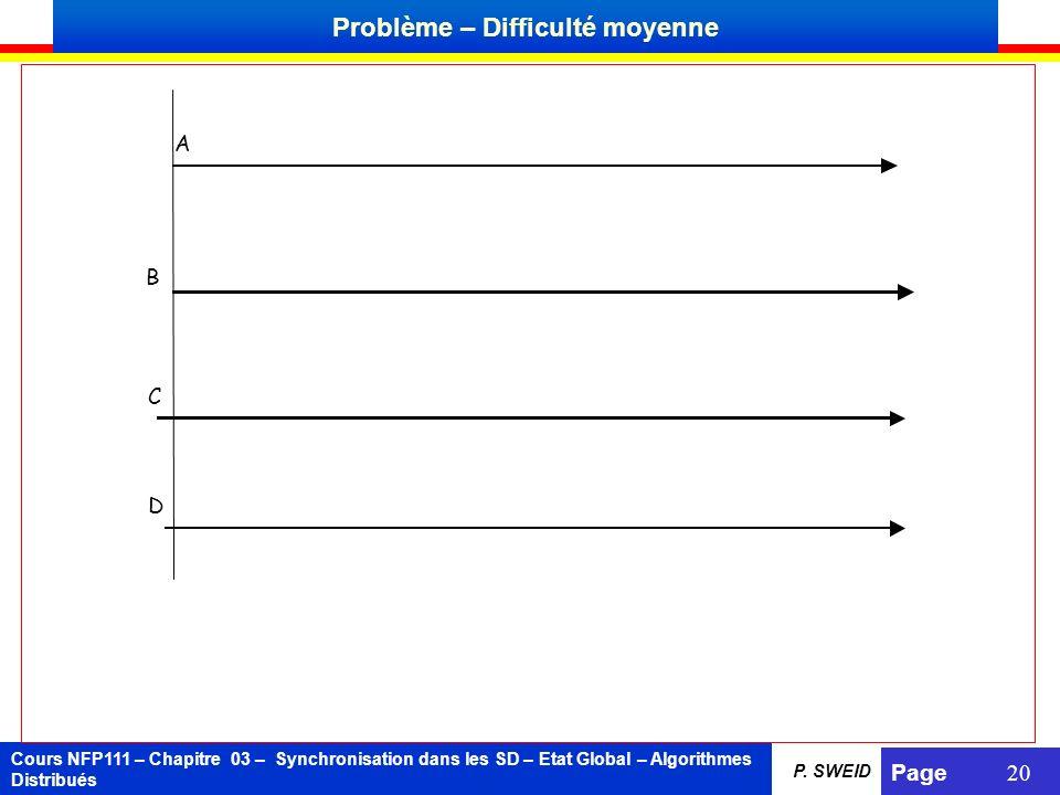 Cours NFP111 – Chapitre 03 – Synchronisation dans les SD – Etat Global – Algorithmes Distribués Page 20 P. SWEID Problème – Difficulté moyenne A C D B