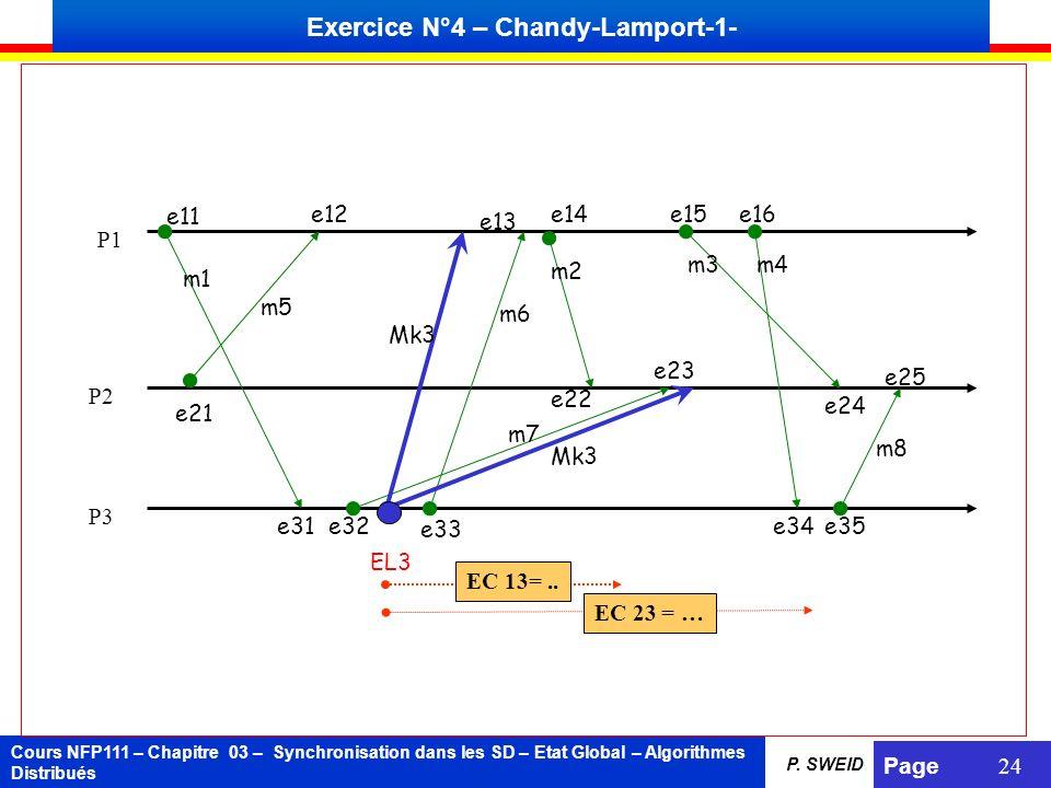 Cours NFP111 – Chapitre 03 – Synchronisation dans les SD – Etat Global – Algorithmes Distribués Page 24 P. SWEID Exercice N°4 – Chandy-Lamport-1- P1 P
