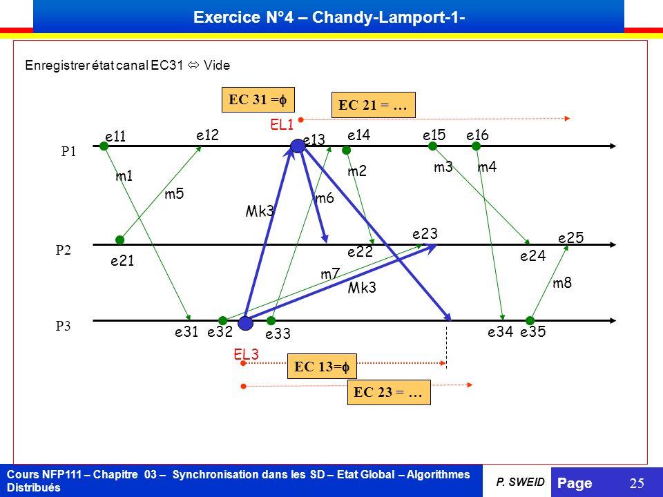 Cours NFP111 – Chapitre 03 – Synchronisation dans les SD – Etat Global – Algorithmes Distribués Page 25 P. SWEID Exercice N°4 – Chandy-Lamport-1- P1 P