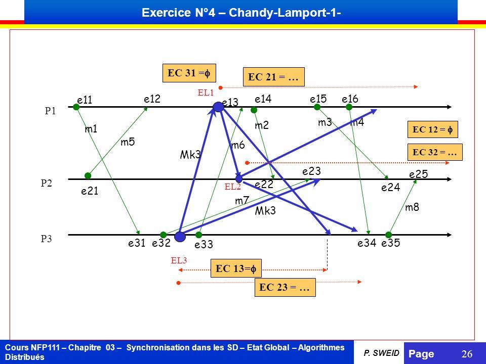 Cours NFP111 – Chapitre 03 – Synchronisation dans les SD – Etat Global – Algorithmes Distribués Page 26 P. SWEID Exercice N°4 – Chandy-Lamport-1- P1 P
