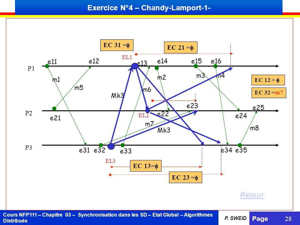 Cours NFP111 – Chapitre 03 – Synchronisation dans les SD – Etat Global – Algorithmes Distribués Page 28 P. SWEID Exercice N°4 – Chandy-Lamport-1- P1 P