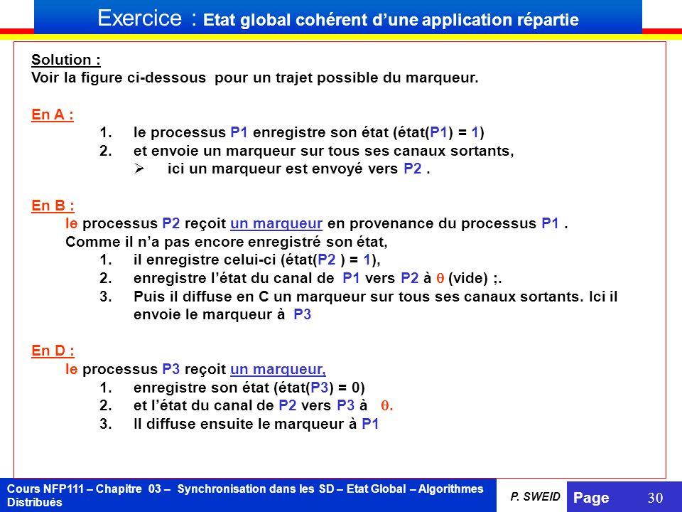Cours NFP111 – Chapitre 03 – Synchronisation dans les SD – Etat Global – Algorithmes Distribués Page 30 P. SWEID Exercice : Etat global cohérent dune