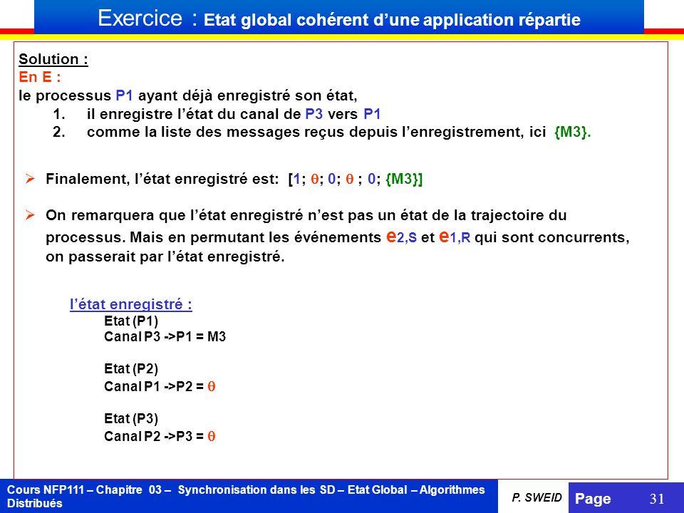 Cours NFP111 – Chapitre 03 – Synchronisation dans les SD – Etat Global – Algorithmes Distribués Page 31 P. SWEID Exercice : Etat global cohérent dune