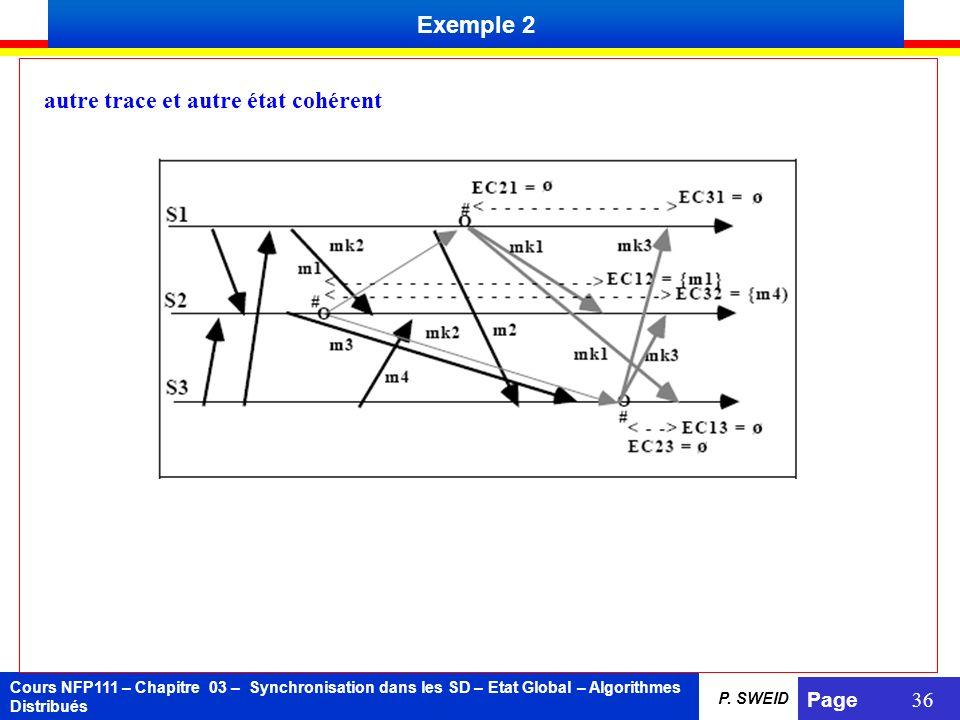 Cours NFP111 – Chapitre 03 – Synchronisation dans les SD – Etat Global – Algorithmes Distribués Page 36 P. SWEID Exemple 2 autre trace et autre état c