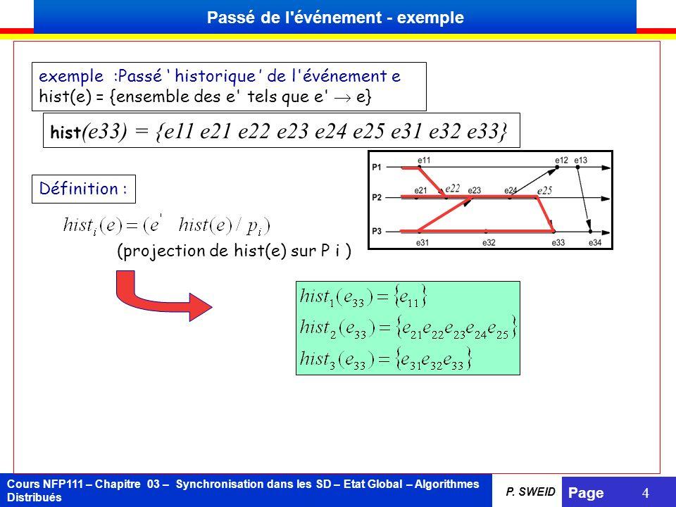Cours NFP111 – Chapitre 03 – Synchronisation dans les SD – Etat Global – Algorithmes Distribués Page 5 P.