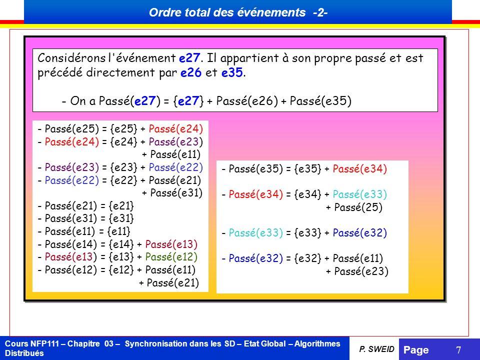 Cours NFP111 – Chapitre 03 – Synchronisation dans les SD – Etat Global – Algorithmes Distribués Page 18 P.