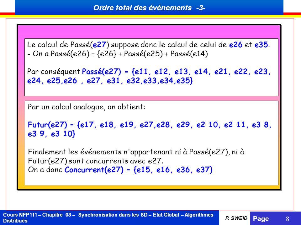 Cours NFP111 – Chapitre 03 – Synchronisation dans les SD – Etat Global – Algorithmes Distribués Page 8 P. SWEID Le calcul de Passé(e27) suppose donc l