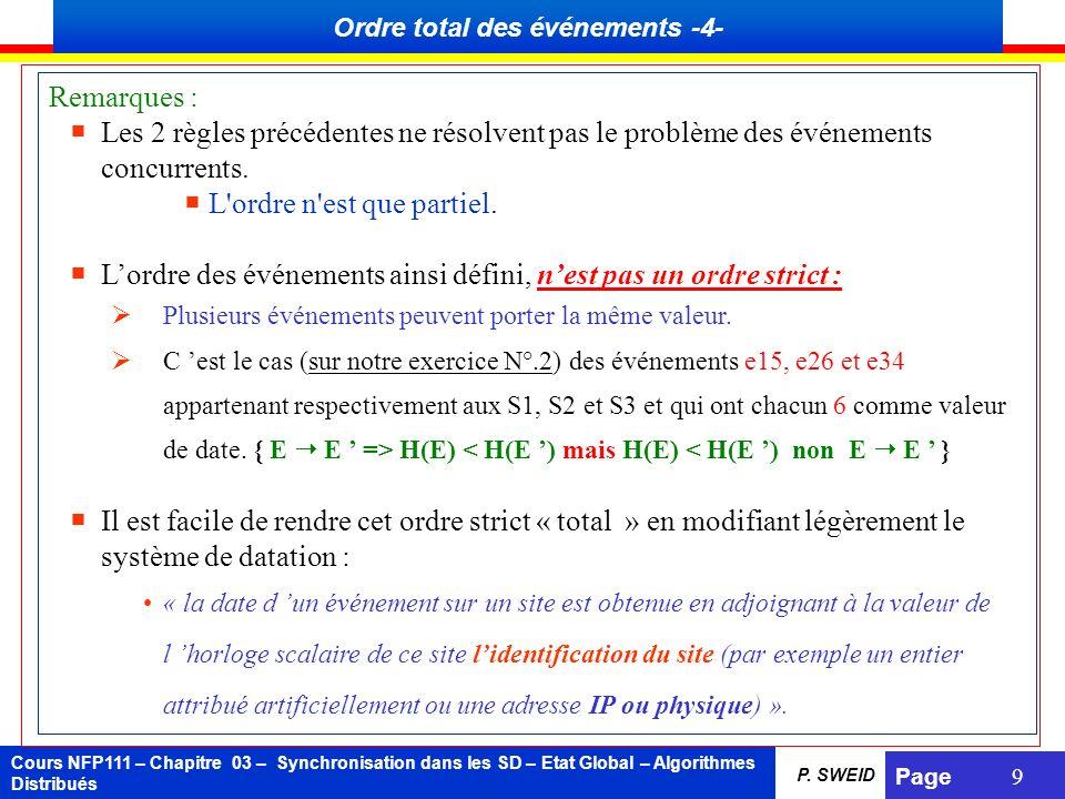 Cours NFP111 – Chapitre 03 – Synchronisation dans les SD – Etat Global – Algorithmes Distribués Page 9 P. SWEID Remarques : Les 2 règles précédentes n