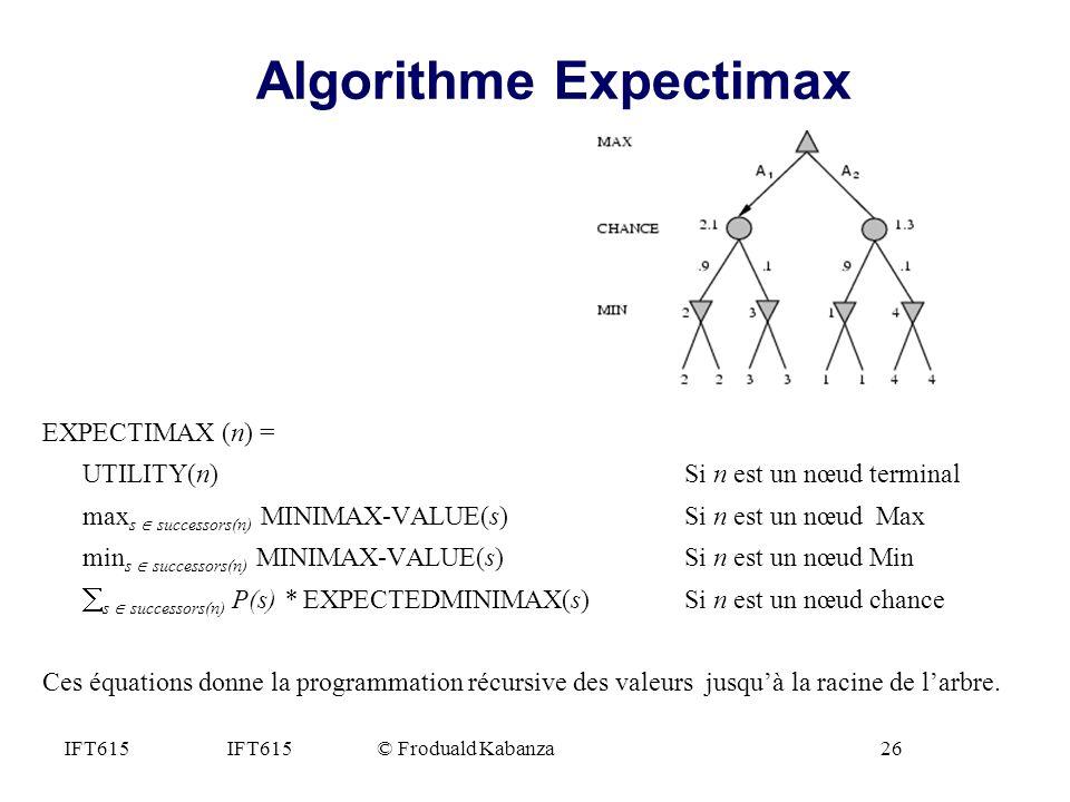 Algorithme Expectimax © Froduald Kabanza26IFT615 EXPECTIMAX (n) = UTILITY(n)Si n est un nœud terminal max s successors(n) MINIMAX-VALUE(s) Si n est un nœud Max min s successors(n) MINIMAX-VALUE(s) Si n est un nœud Min s successors(n) P(s) * EXPECTEDMINIMAX(s) Si n est un nœud chance Ces équations donne la programmation récursive des valeurs jusquà la racine de larbre.