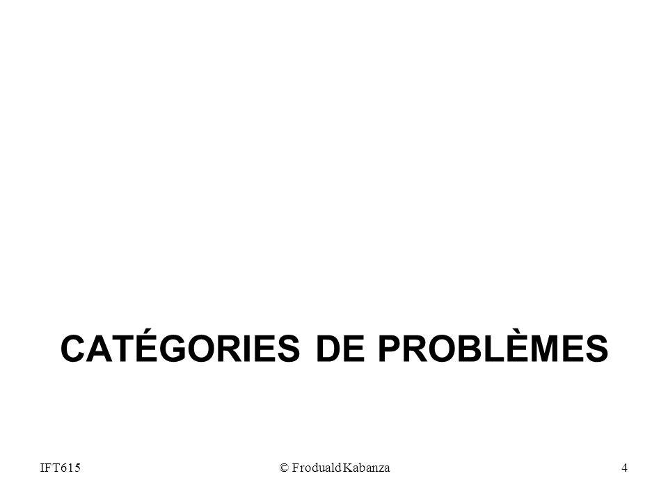 CATÉGORIES DE PROBLÈMES IFT615© Froduald Kabanza4
