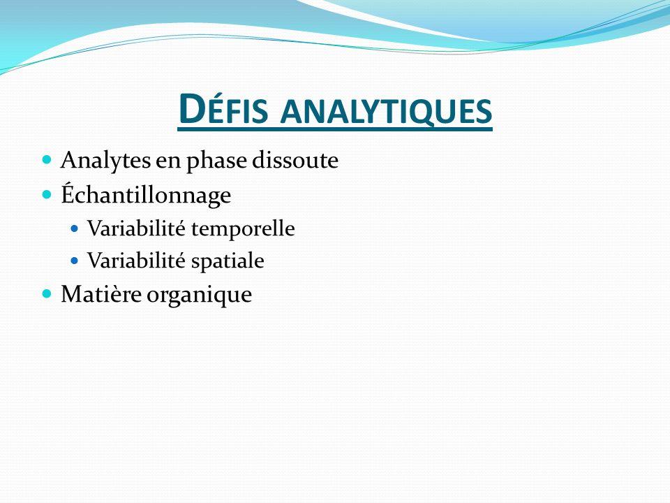 D ÉFIS ANALYTIQUES Analytes en phase dissoute Échantillonnage Variabilité temporelle Variabilité spatiale Matière organique