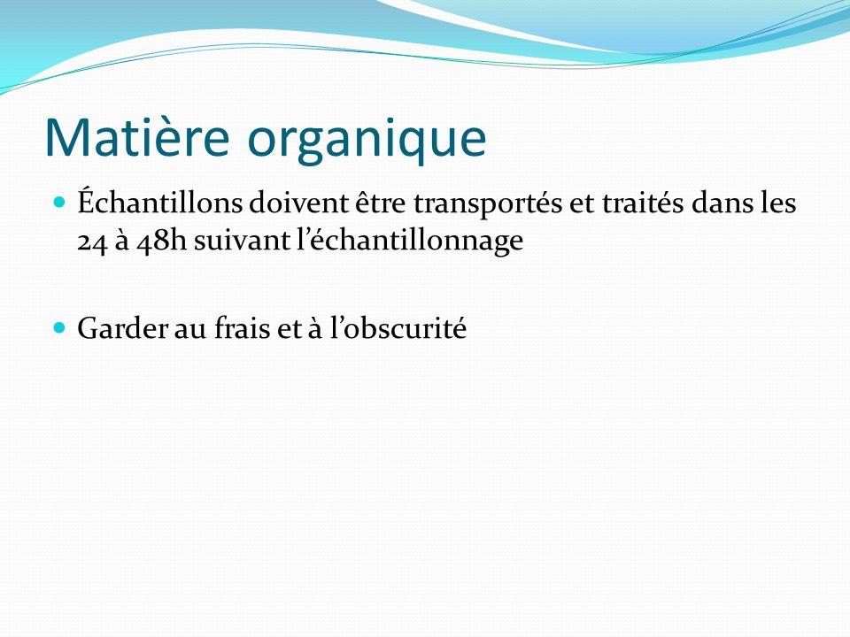 Matière organique Échantillons doivent être transportés et traités dans les 24 à 48h suivant léchantillonnage Garder au frais et à lobscurité