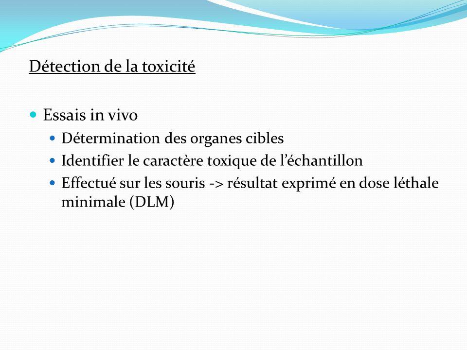 Détection de la toxicité Essais in vivo Détermination des organes cibles Identifier le caractère toxique de léchantillon Effectué sur les souris -> ré
