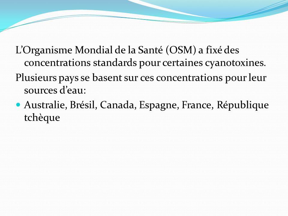 LOrganisme Mondial de la Santé (OSM) a fixé des concentrations standards pour certaines cyanotoxines. Plusieurs pays se basent sur ces concentrations