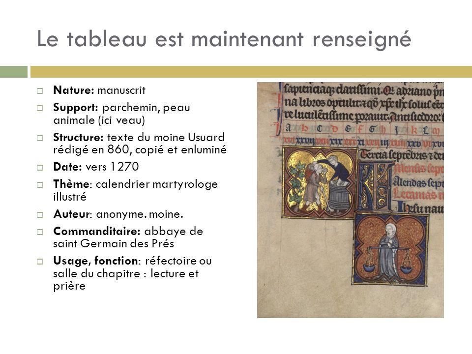 Le tableau est maintenant renseigné Nature: manuscrit Support: parchemin, peau animale (ici veau) Structure: texte du moine Usuard rédigé en 860, copi