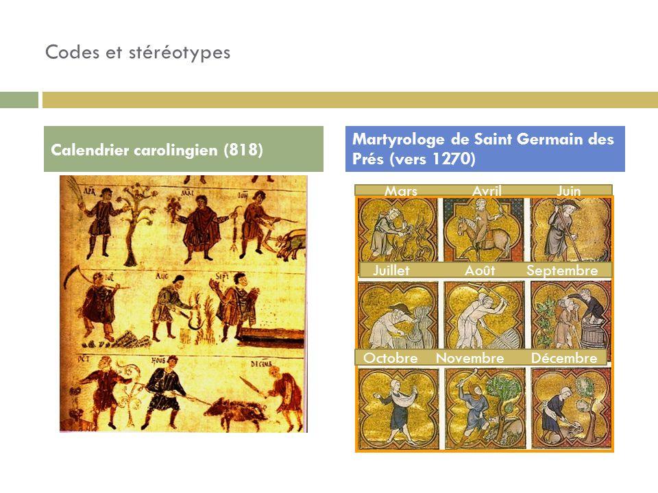 Codes et stéréotypes Calendrier carolingien (818) Martyrologe de Saint Germain des Prés (vers 1270) Mars Avril Juin Juillet Août Septembre Octobre Nov