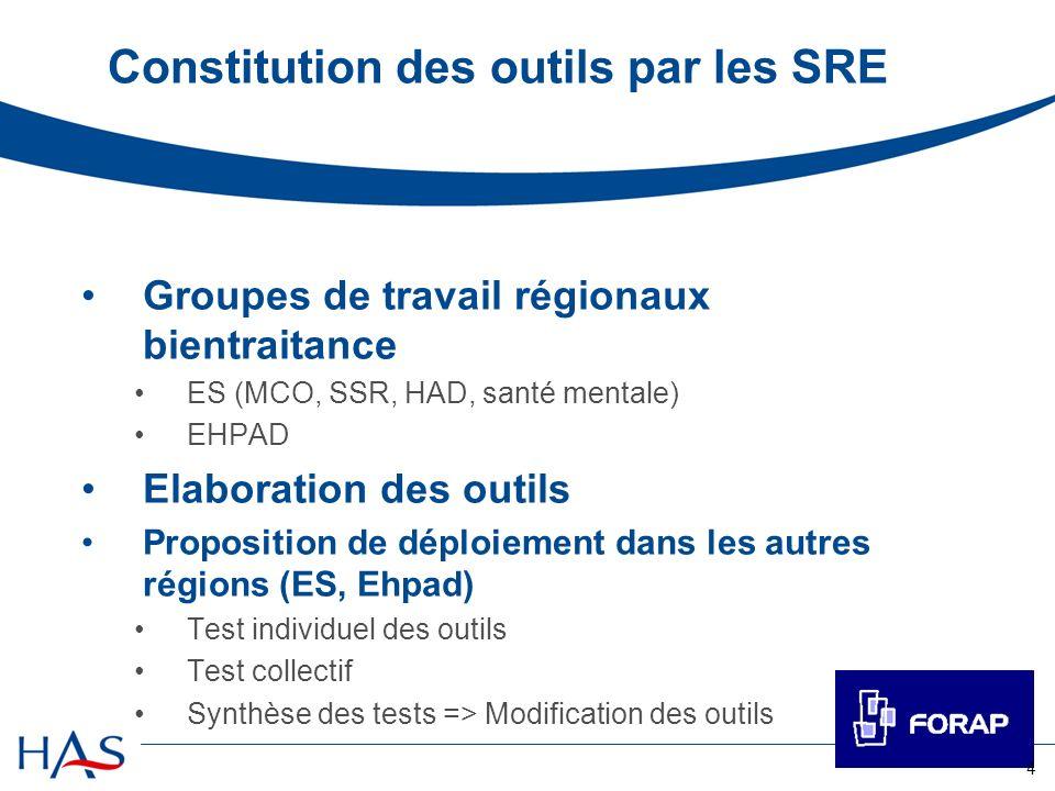 Constitution des outils par les SRE Groupes de travail régionaux bientraitance ES (MCO, SSR, HAD, santé mentale) EHPAD Elaboration des outils Proposit