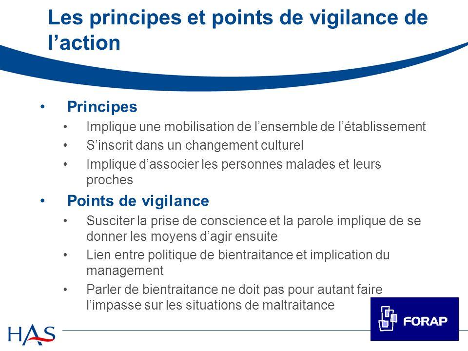 Les principes et points de vigilance de laction Principes Implique une mobilisation de lensemble de létablissement Sinscrit dans un changement culture