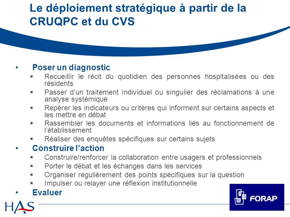 Le déploiement stratégique à partir de la CRUQPC et du CVS Poser un diagnostic Recueillir le récit du quotidien des personnes hospitalisées ou des rés