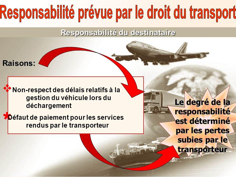 Responsabilité du destinataire Le degré de la responsabilité est déterminé par les pertes subies par le transporteur Raisons: Non-respect des délais r