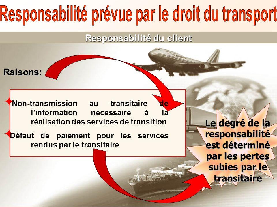 Responsabilité du client Raisons: Non-transmission au transitaire de linformation nécessaire à la réalisation des services de transition Défaut de pai