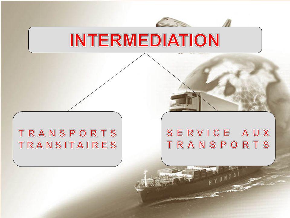 Responsabilité du transitaire En fonction du statut, le degré de la responsabilité du transitaire est défini soit par: Les pertes subies par le client; Suivant les règles appliquées à la responsabilité du transporteur soit Degré: Raisons: mauvaise exécution du contrat de transport transitaire perte, livraison partielle ou endommagement de la marchandise retard dans la livraison Responsabilité de lagent de transport Raisons: mauvaise exécution du contrat de services aux transports Le degré de la responsabilité est défini par les pertes du principal (transporteur)