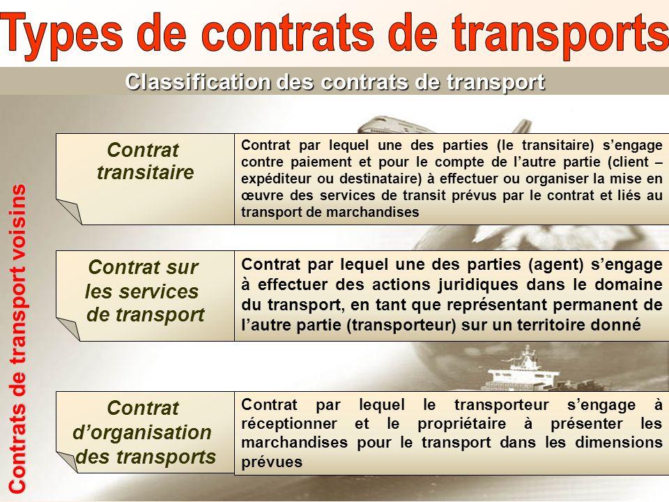 Contrats de transport voisins Contrat transitaire Contrat par lequel une des parties (le transitaire) sengage contre paiement et pour le compte de lau