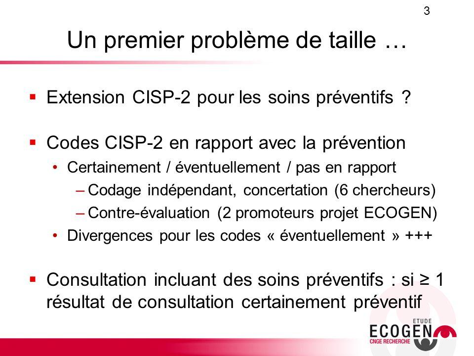 Un premier problème de taille … Extension CISP-2 pour les soins préventifs ? Codes CISP-2 en rapport avec la prévention Certainement / éventuellement