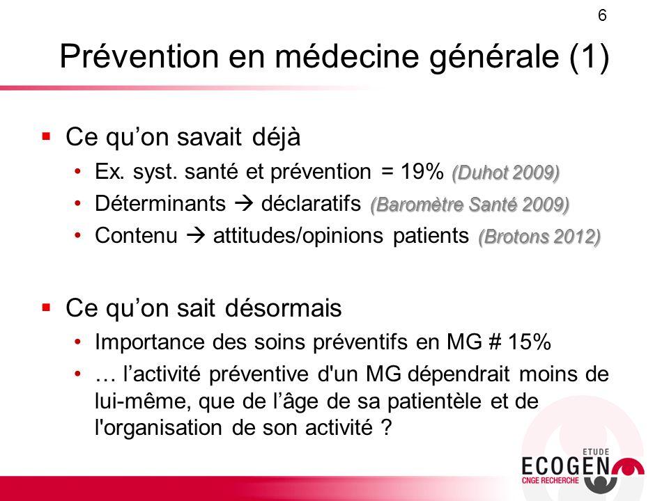 Prévention en médecine générale (1) Ce quon savait déjà (Duhot 2009)Ex. syst. santé et prévention = 19% (Duhot 2009) (Baromètre Santé 2009)Déterminant