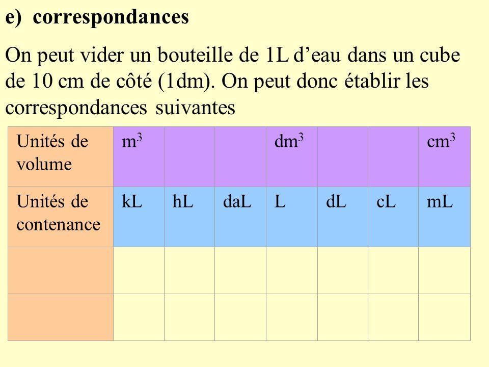 e) correspondances On peut vider un bouteille de 1L deau dans un cube de 10 cm de côté (1dm).