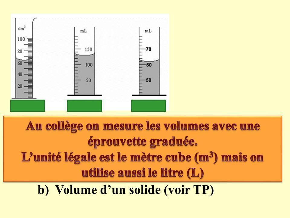 b) Volume dun solide (voir TP)