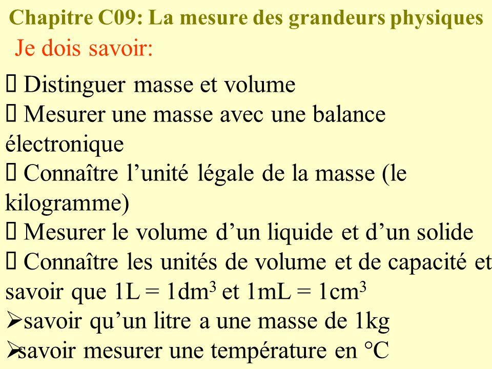 Chapitre C09: La mesure des grandeurs physiques Je dois savoir: Distinguer masse et volume Mesurer une masse avec une balance électronique Connaître lunité légale de la masse (le kilogramme) Mesurer le volume dun liquide et dun solide Connaître les unités de volume et de capacité et savoir que 1L = 1dm 3 et 1mL = 1cm 3 savoir quun litre a une masse de 1kg savoir mesurer une température en °C