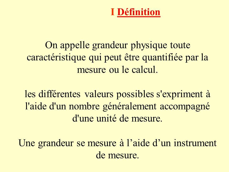 I Définition On appelle grandeur physique toute caractéristique qui peut être quantifiée par la mesure ou le calcul.