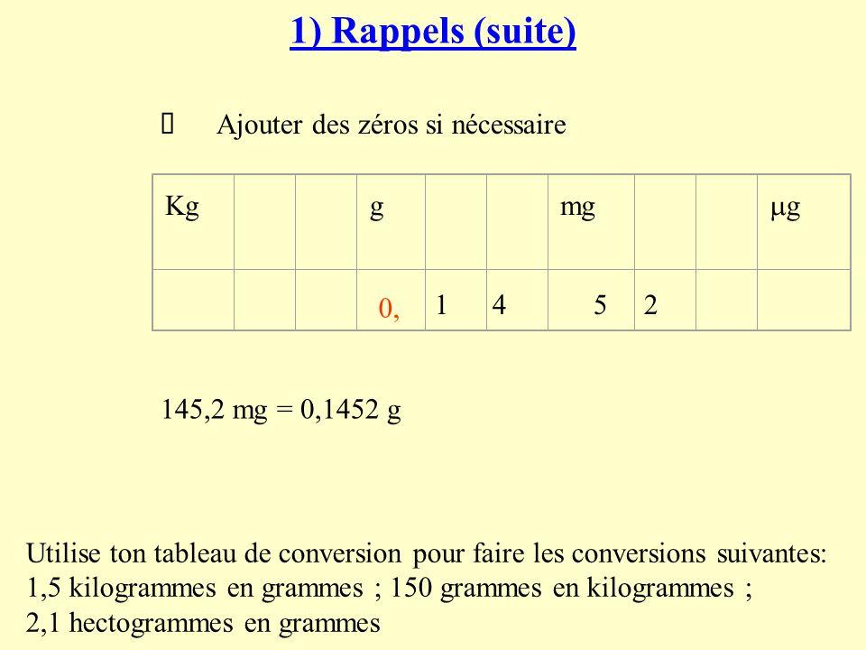 1) Rappels (suite) Repérer la colonne de lunité du nombre à convertir (mettre une virgule à lunité de départ) Placer le dernier chiffre de la partie entière du nombre à convertir dans cette colonne Compléter le chiffre Déplacer la virgule dans la colonne de lunité darrivée Ajouter des zéros si nécessaire Kg g mg g 145,2 mg =................