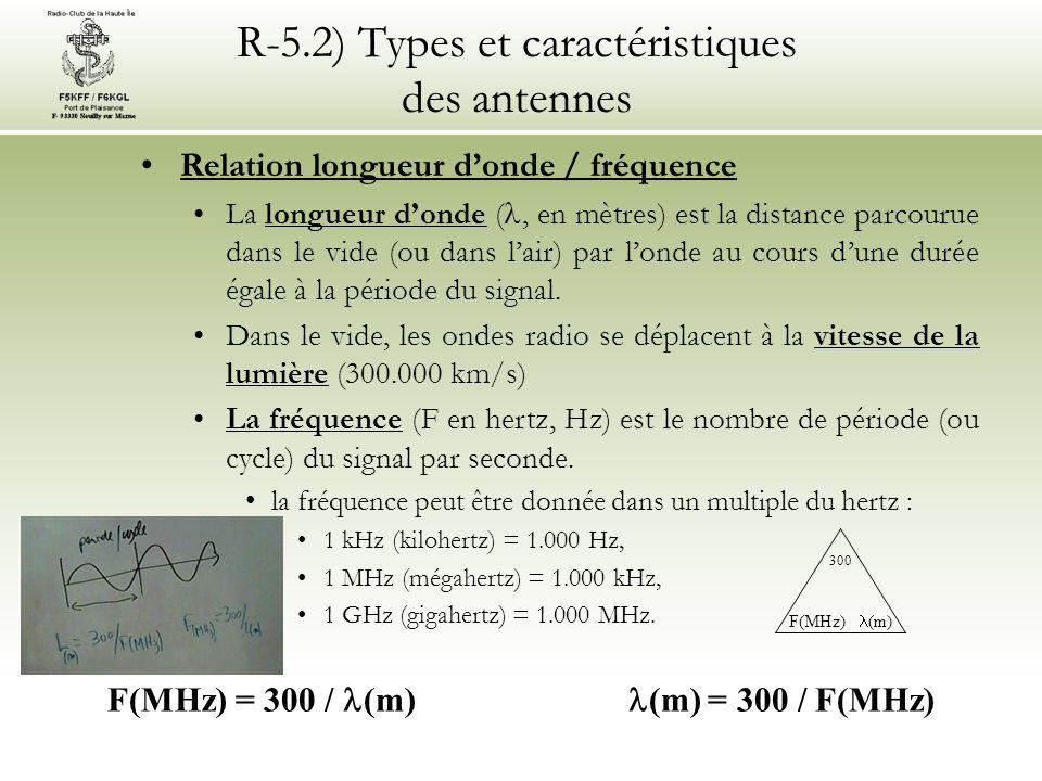 R-5.2) Types et caractéristiques des antennes Relation longueur donde / fréquence La longueur donde (, en mètres) est la distance parcourue dans le vide (ou dans lair) par londe au cours dune durée égale à la période du signal.