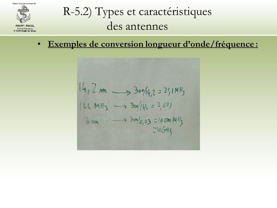 R-5.2) Types et caractéristiques des antennes Exemples de conversion longueur donde/fréquence :