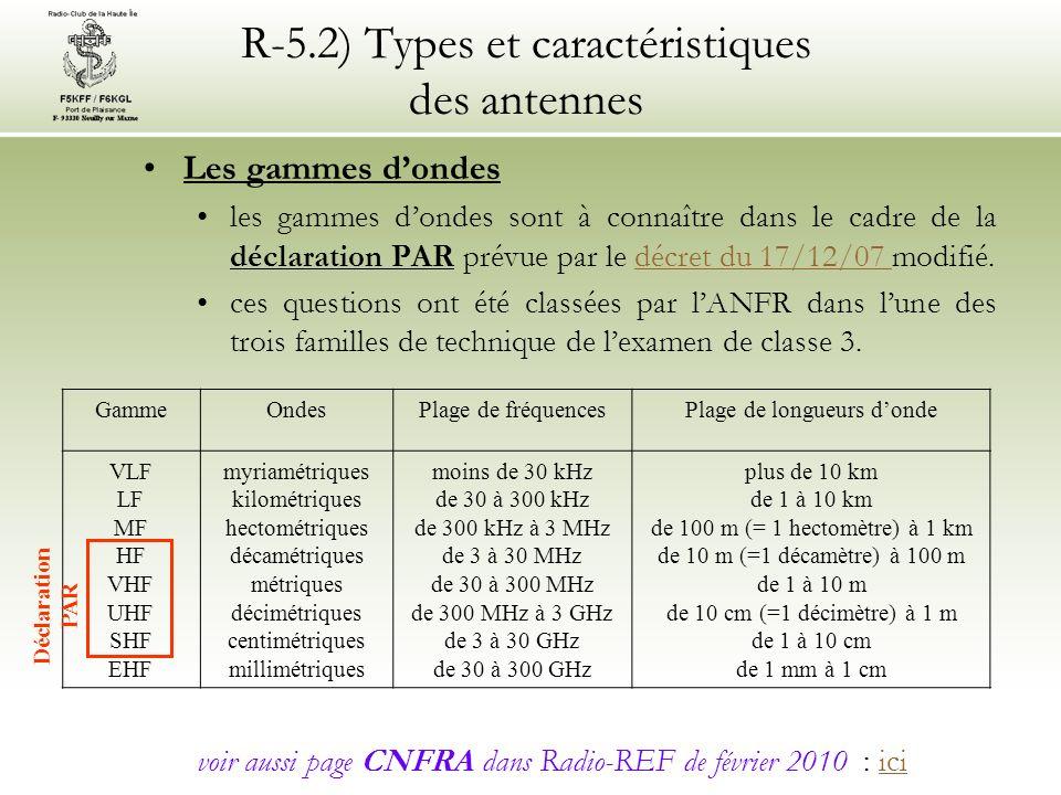 R-5.2) Types et caractéristiques des antennes Les gammes dondes les gammes dondes sont à connaître dans le cadre de la déclaration PAR prévue par le décret du 17/12/07 modifié.décret du 17/12/07 ces questions ont été classées par lANFR dans lune des trois familles de technique de lexamen de classe 3.