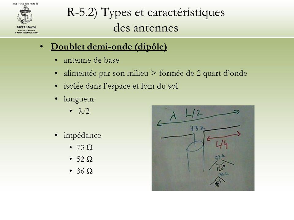 R-5.2) Types et caractéristiques des antennes Doublet demi-onde (dipôle) antenne de base alimentée par son milieu > formée de 2 quart donde isolée dans lespace et loin du sol longueur impédance 73 52 36