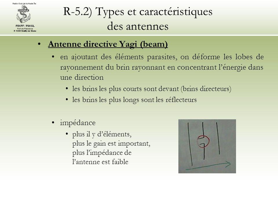 R-5.2) Types et caractéristiques des antennes Antenne directive Yagi (beam) en ajoutant des éléments parasites, on déforme les lobes de rayonnement du brin rayonnant en concentrant lénergie dans une direction les brins les plus courts sont devant (brins directeurs) les brins les plus longs sont les réflecteurs impédance plus il y déléments, plus le gain est important, plus limpédance de lantenne est faible