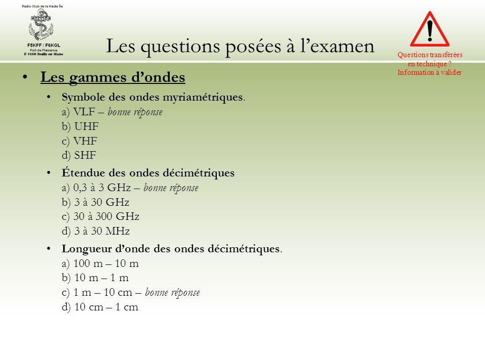 Les questions posées à lexamen Les gammes dondes Symbole des ondes myriamétriques.