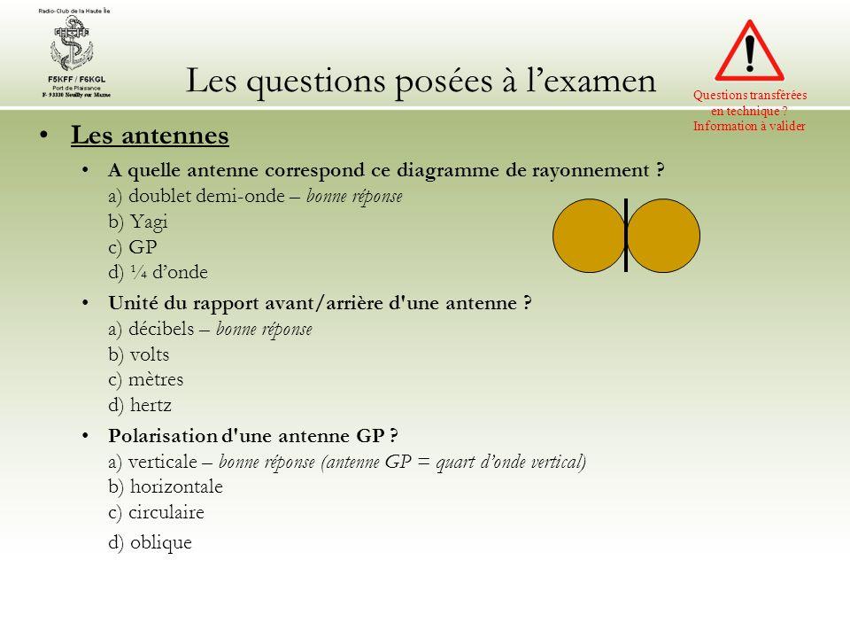 Les questions posées à lexamen Les antennes A quelle antenne correspond ce diagramme de rayonnement .